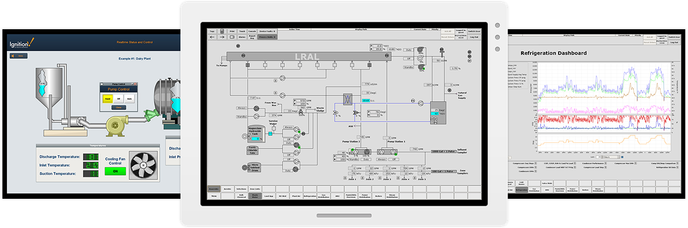 Monitor and Control Your Machinery | Ignition HMI Software