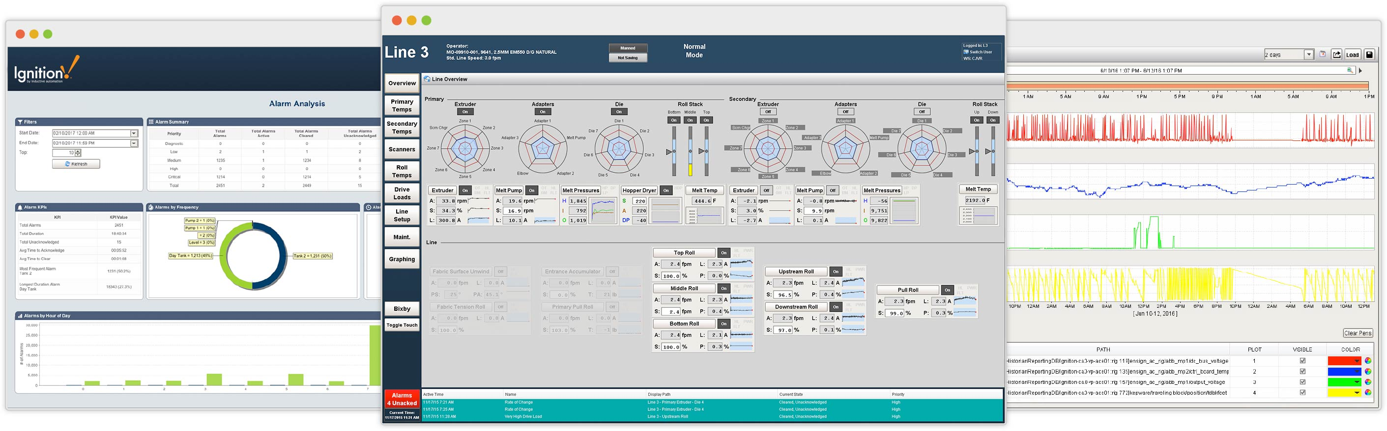 Powerful Control & Data-Visualization Software | Ignition SCADA